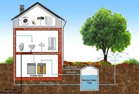 Products Grey Water System Eden Developments www.edendevelopments.co.za